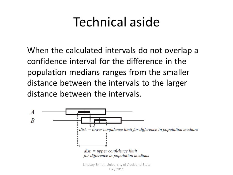 Technical aside When the calculated intervals do not overlap a confidence interval for the difference in the population medians ranges from the smaller distance between the intervals to the larger distance between the intervals.