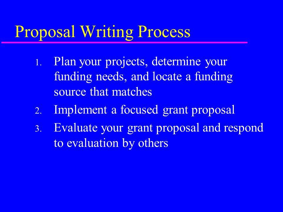 Proposal Writing Process 1.