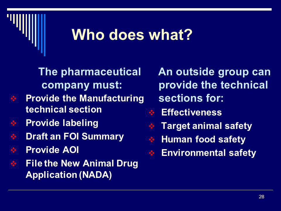 28 An outside group can provide the technical sections for:  Effectiveness  Target animal safety  Human food safety  Environmental safety The pharmaceutical company must:  Provide the Manufacturing technical section  Provide labeling  Draft an FOI Summary  Provide AOI  File the New Animal Drug Application (NADA) Who does what