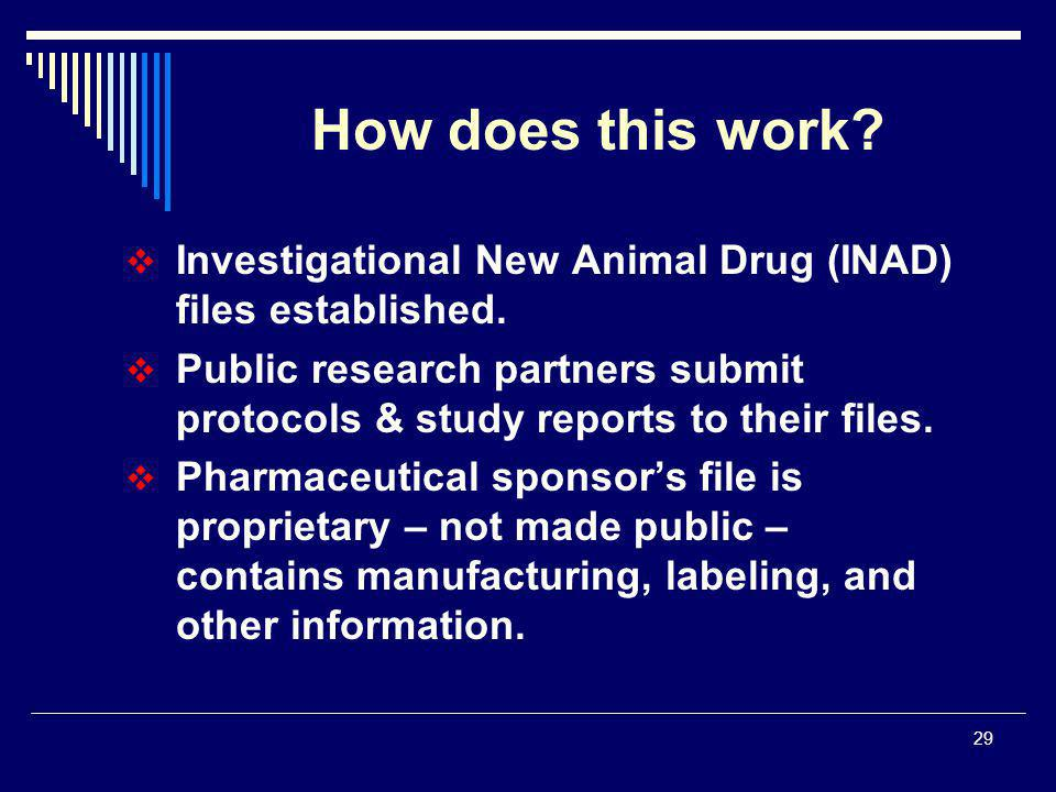 29  Investigational New Animal Drug (INAD) files established.