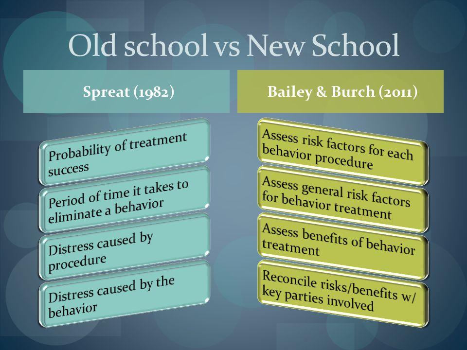 Spreat (1982) Old school vs New School Bailey & Burch (2011)