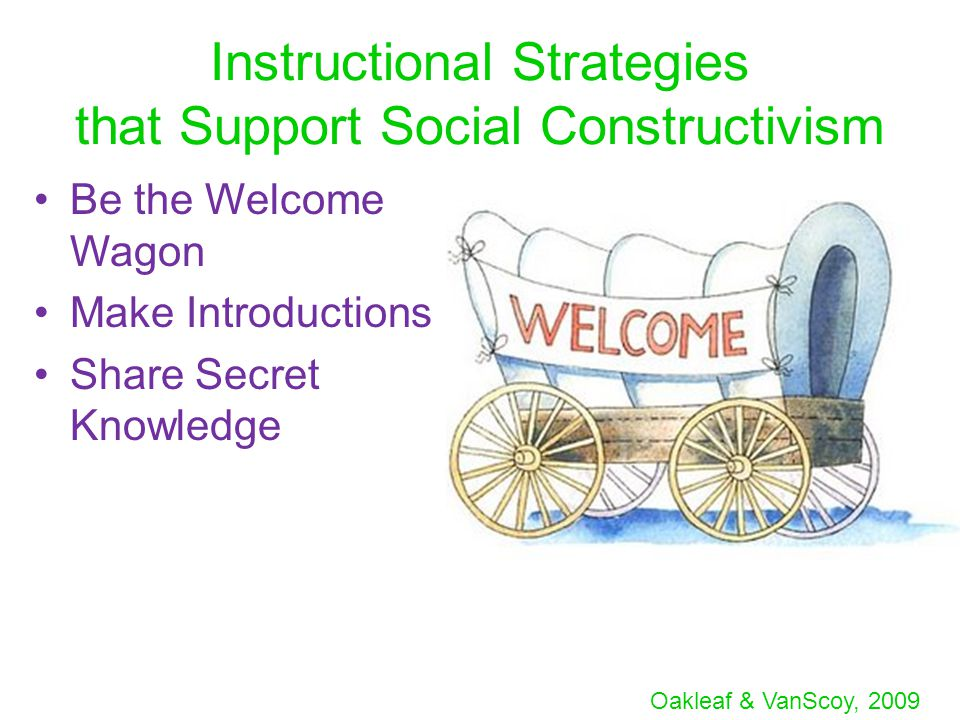 Oakleaf & VanScoy, 2009 Instructional Strategies that Support Social Constructivism Be the Welcome Wagon Make Introductions Share Secret Knowledge