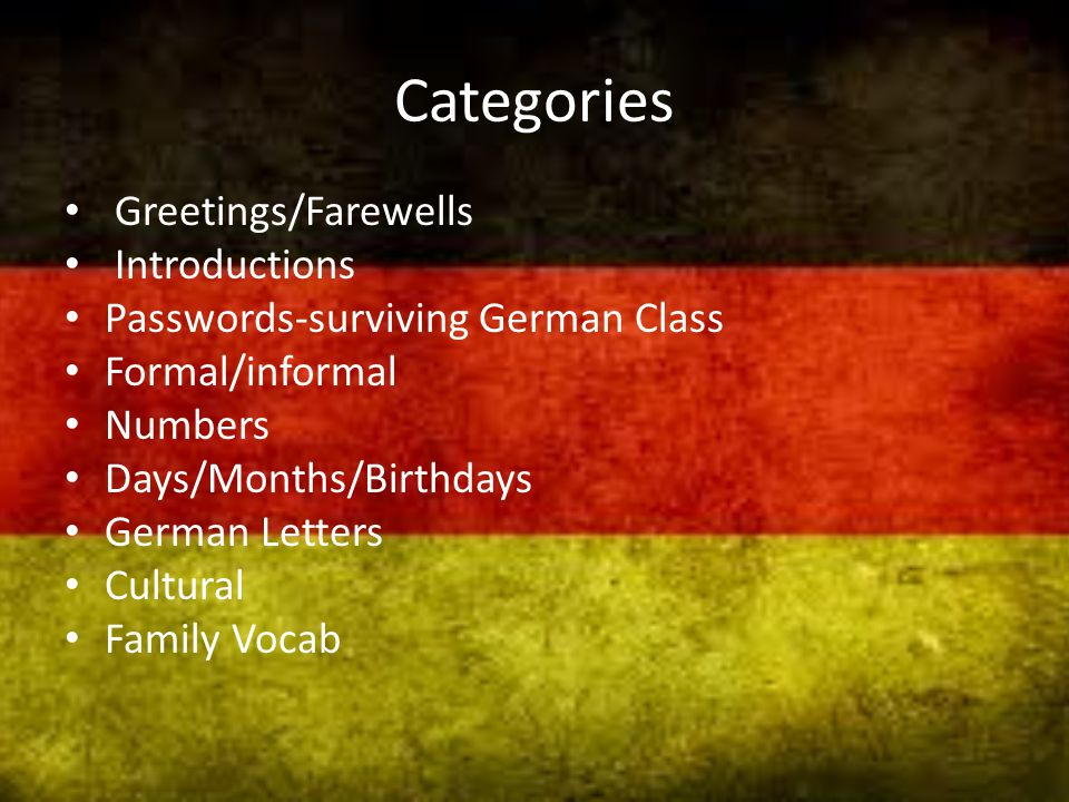 Categories Greetings/Farewells Introductions Passwords-surviving German Class Formal/informal Numbers Days/Months/Birthdays German Letters Cultural Family Vocab