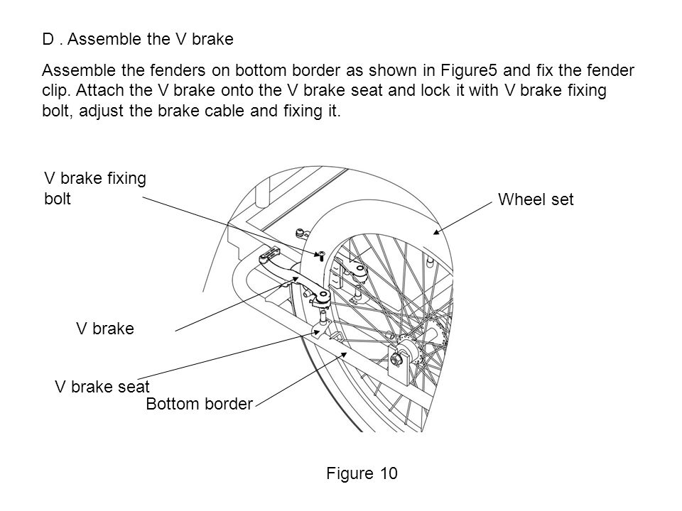 D. Assemble the V brake Assemble the fenders on bottom border as shown in Figure5 and fix the fender clip. Attach the V brake onto the V brake seat an