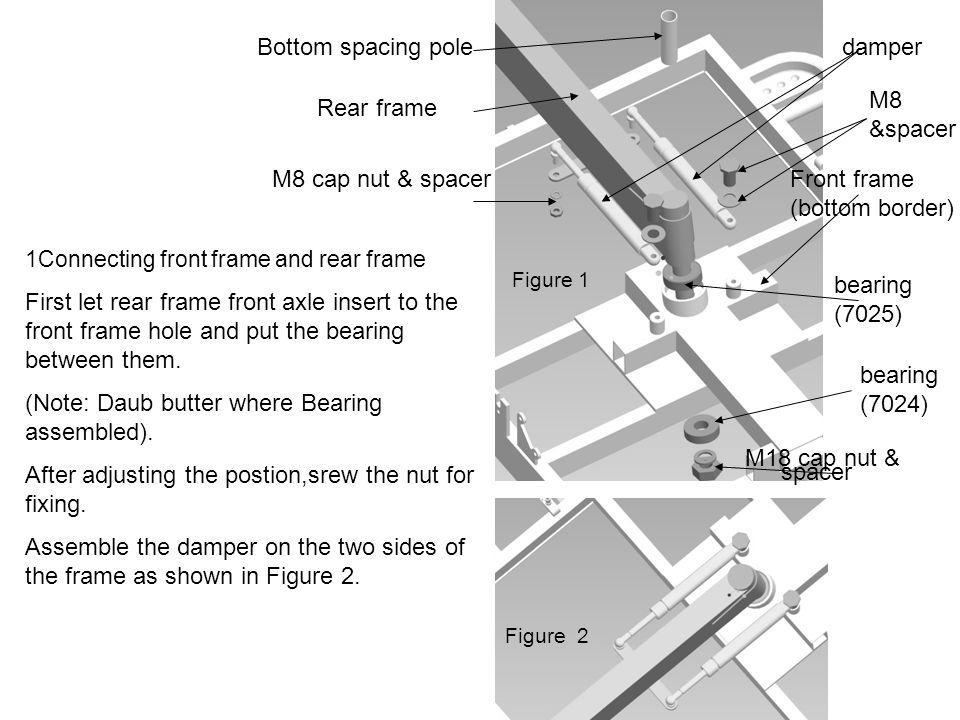 Figure 1 Figure 2 Bottom spacing pole Rear frame damper M8 &spacer Front frame (bottom border) bearing (7025) bearing (7024) M18 cap nut & spacer M8 c