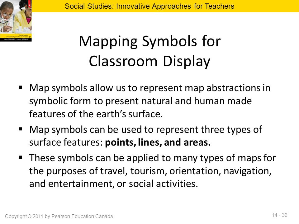 Mapping Symbols for Classroom Display  Map symbols allow us to represent map abstractions in symbolic form to present natural and human made features