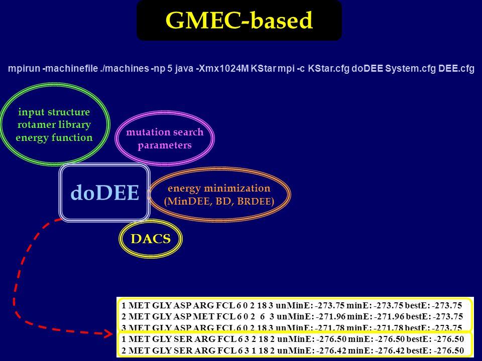 mpirun -machinefile./machines -np 5 java -Xmx1024M KStar mpi -c KStar.cfg doDEE System.cfg DEE.cfg input structure rotamer library energy function mutation search parameters energy minimization (MinDEE, BD, B RDEE ) DACS doDEE 1 MET GLY ASP ARG FCL 6 0 2 18 3 unMinE: -273.75 minE: -273.75 bestE: -273.75 2 MET GLY ASP MET FCL 6 0 2 6 3 unMinE: -271.96 minE: -271.96 bestE: -273.75 3 MET GLY ASP ARG FCL 6 0 2 18 3 unMinE: -271.78 minE: -271.78 bestE: -273.75 1 MET GLY SER ARG FCL 6 3 2 18 2 unMinE: -276.50 minE: -276.50 bestE: -276.50 2 MET GLY SER ARG FCL 6 3 1 18 2 unMinE: -276.42 minE: -276.42 bestE: -276.50