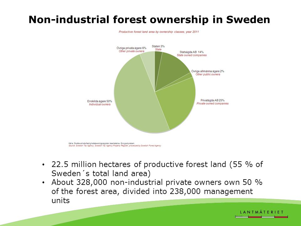 Non-industrial forest ownership in Sweden 22.5 million hectares of productive forest land (55 % of Sweden´s total land area) About 328,000 non-industrial private owners own 50 % of the forest area, divided into 238,000 management units