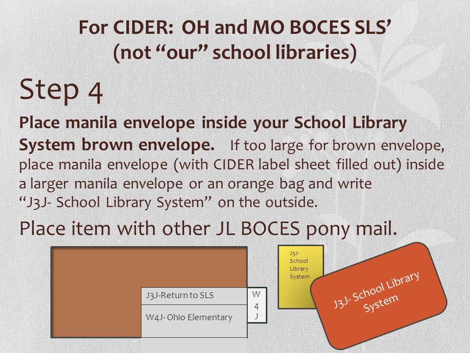 For CIDER: OH and MO BOCES SLS' (not our school libraries) Step 4 Place manila envelope inside your School Library System brown envelope.