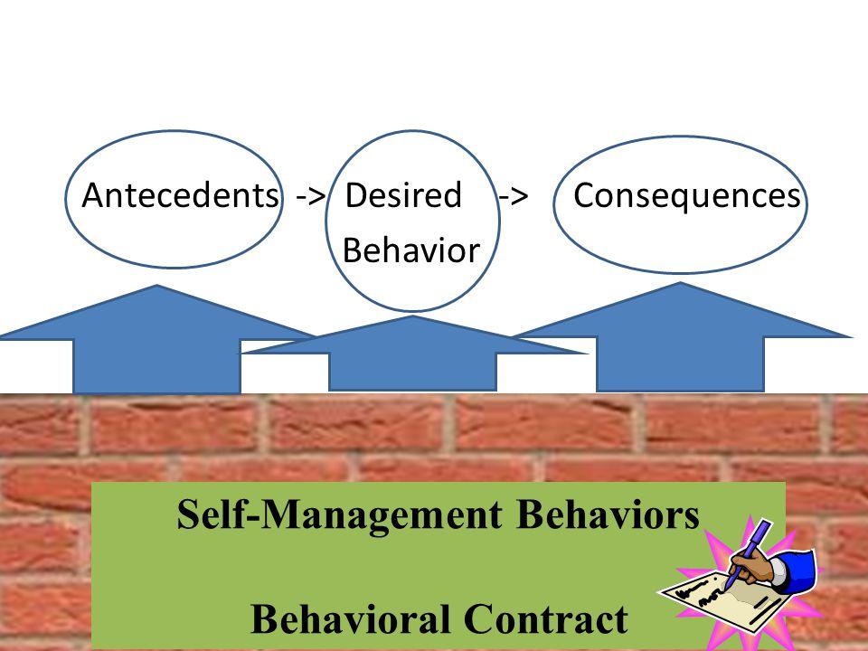 Antecedents -> Desired -> Consequences Behavior Self-Management Behaviors Behavioral Contract
