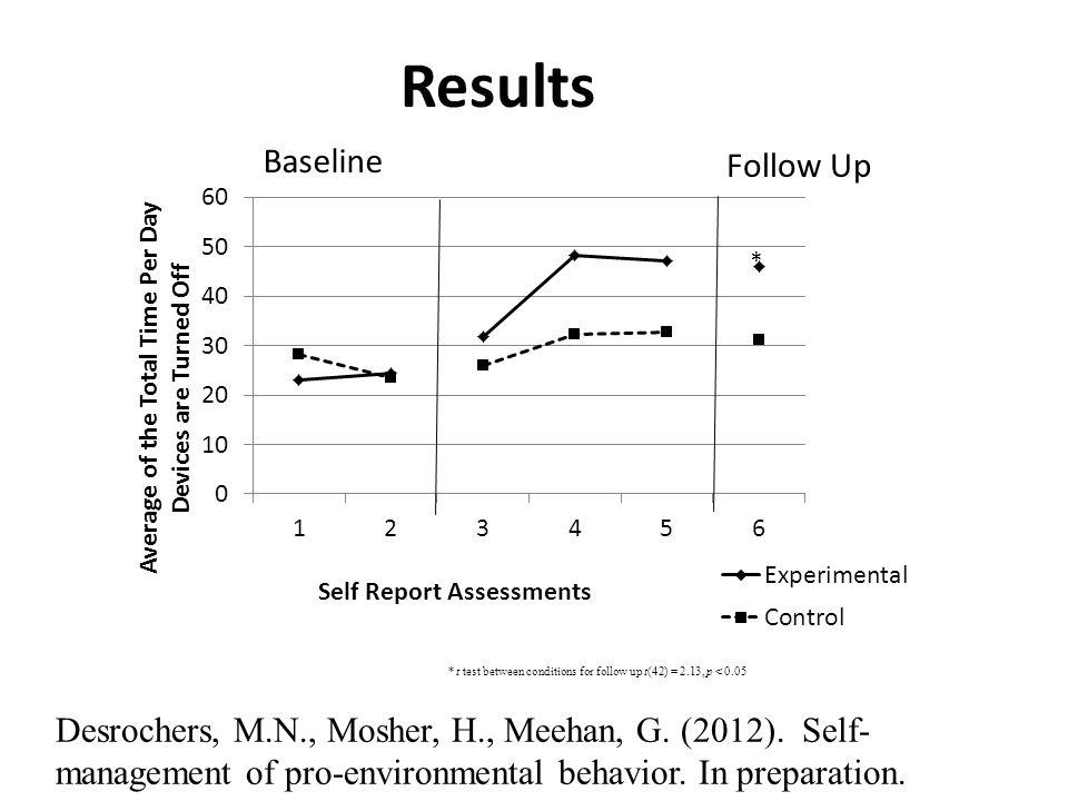 Desrochers, M.N., Mosher, H., Meehan, G. (2012). Self- management of pro-environmental behavior.