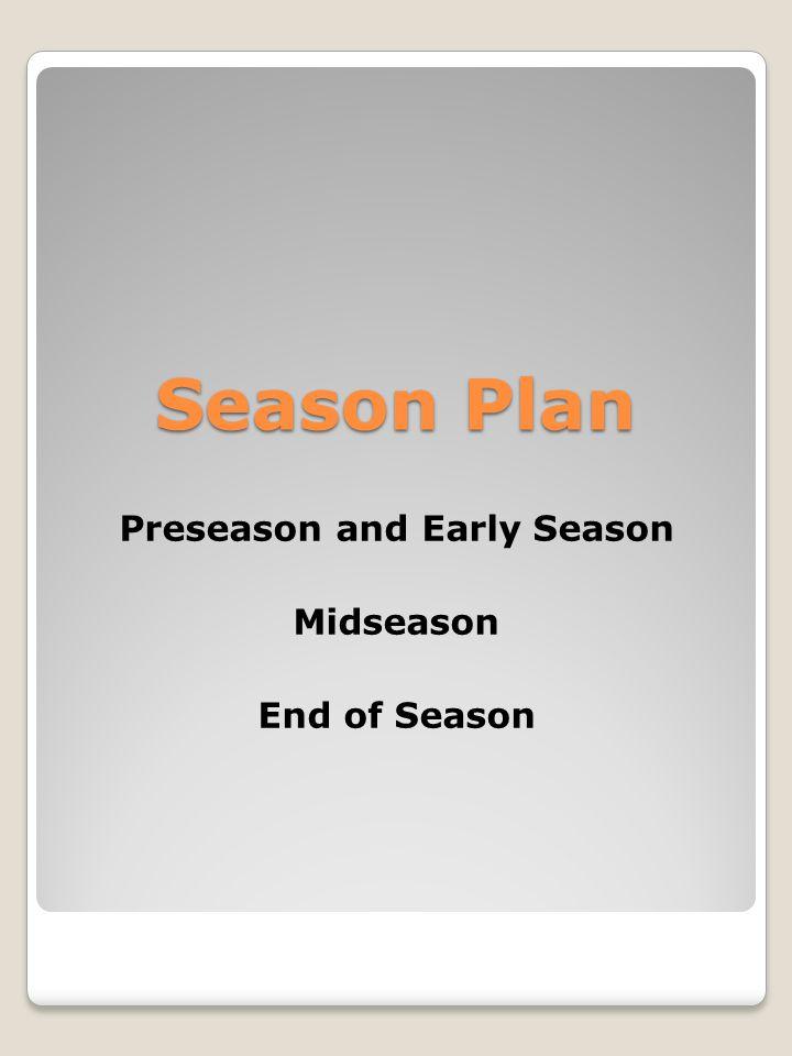 Season Plan Preseason and Early Season Midseason End of Season