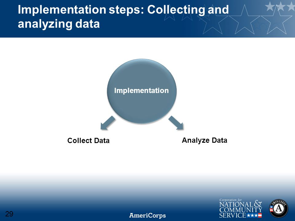 Implementation steps: Collecting and analyzing data Implementation Collect Data Analyze Data 29