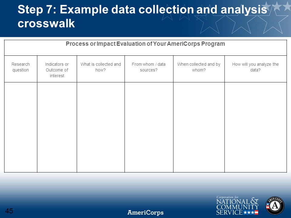 Step 7: Example data collection and analysis crosswalk Process or Impact Evaluation of Your AmeriCorps Program Research question Indicators or Outcome