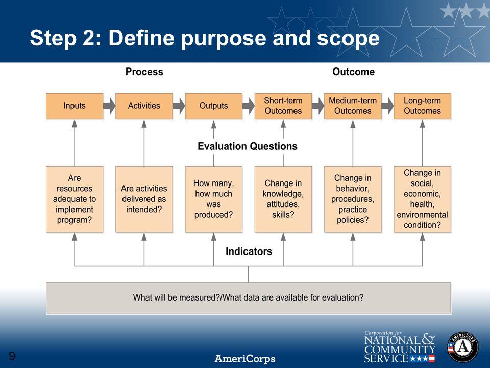 Step 2: Define purpose and scope 9