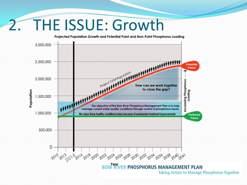 2. THE ISSUE: Growth
