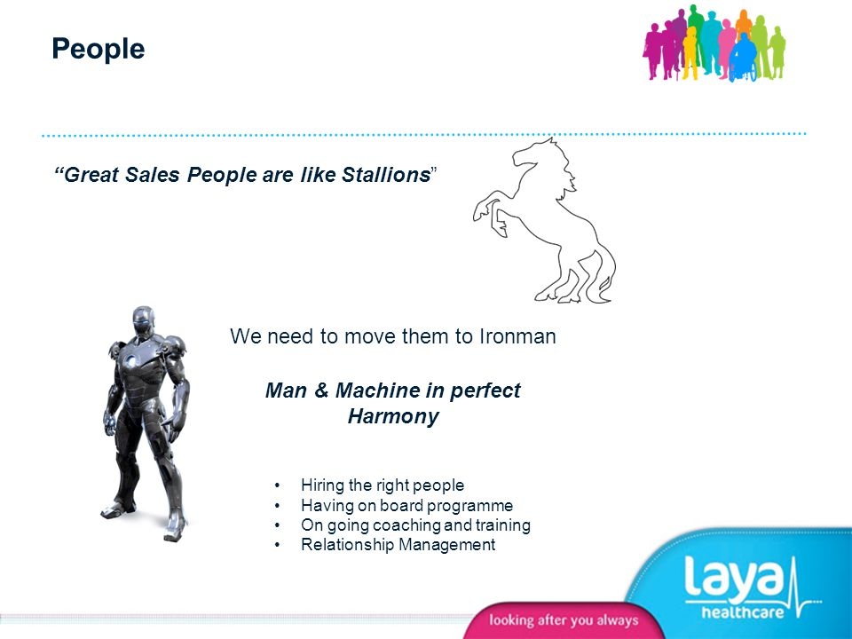 People Great Sales People are like Stallions We need to move them to Ironman Man & Machine in perfect Harmony Hiring the right people Having on board programme On going coaching and training Relationship Management