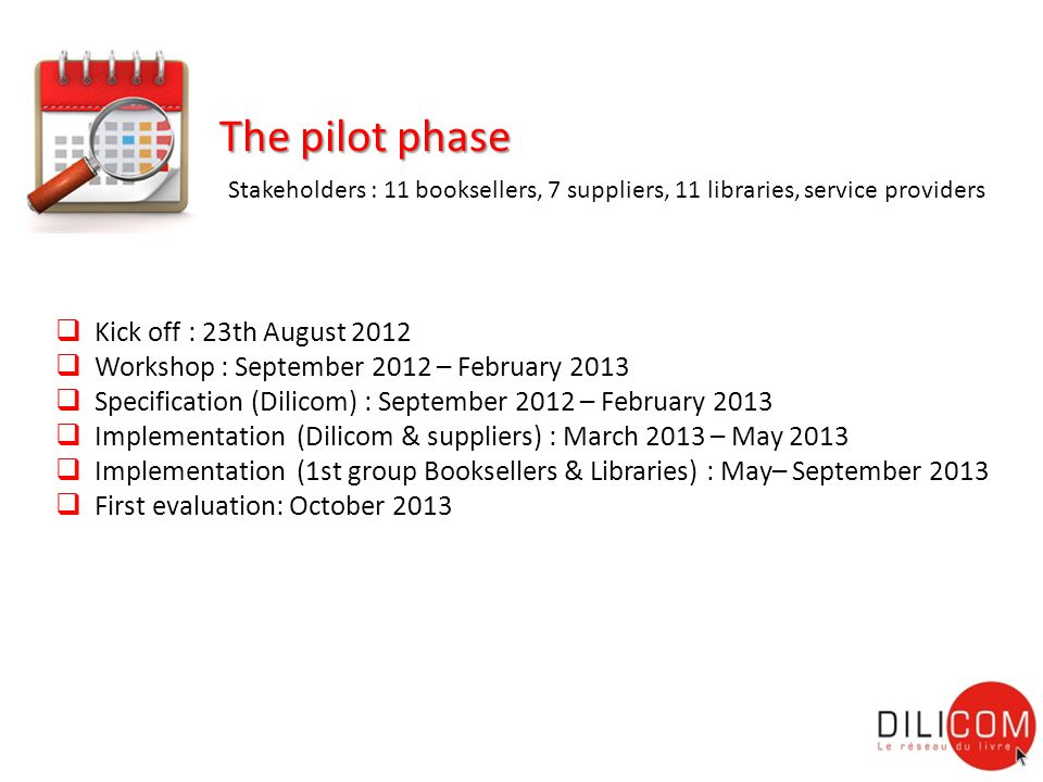  Kick off : 23th August 2012  Workshop : September 2012 – February 2013  Specification (Dilicom) : September 2012 – February 2013  Implementation (Dilicom & suppliers) : March 2013 – May 2013  Implementation (1st group Booksellers & Libraries) : May– September 2013  First evaluation: October 2013 The pilot phase Stakeholders : 11 booksellers, 7 suppliers, 11 libraries, service providers