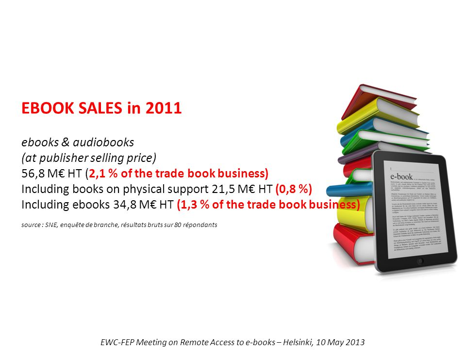 EBOOK SALES in 2011 ebooks & audiobooks (at publisher selling price) 56,8 M€ HT (2,1 % of the trade book business) Including books on physical support 21,5 M€ HT (0,8 %) Including ebooks 34,8 M€ HT (1,3 % of the trade book business) source : SNE, enquête de branche, résultats bruts sur 80 répondants EWC-FEP Meeting on Remote Access to e-books – Helsinki, 10 May 2013
