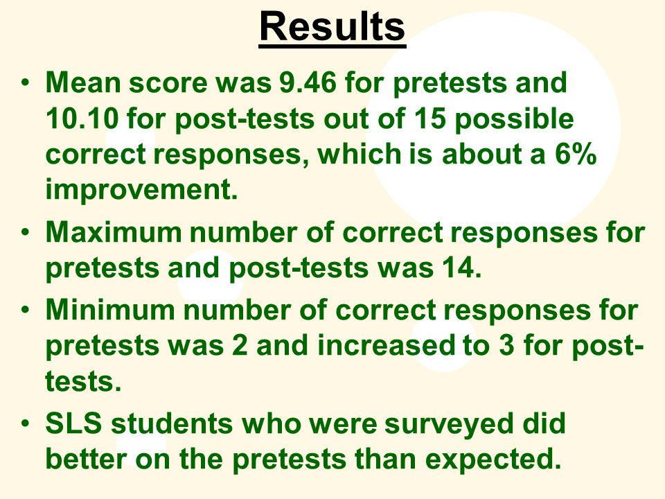 Results Mean score was 9.46 for pretests and 10.10 for post-tests out of 15 possible correct responses, which is about a 6% improvement. Maximum numbe