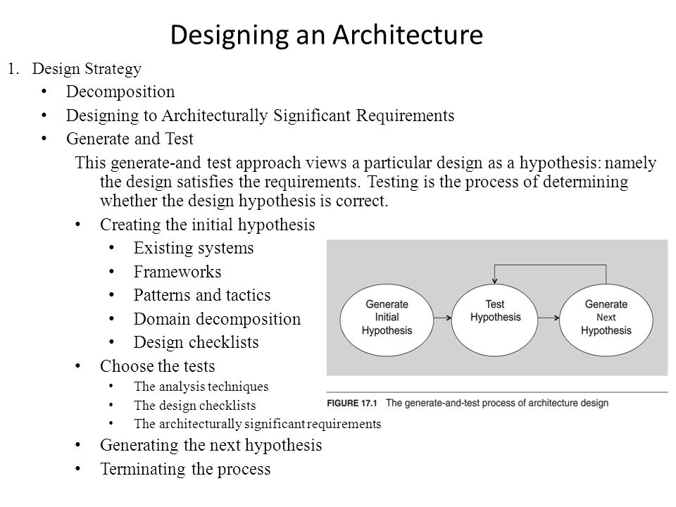 Designing an Architecture 1.Design Strategy Decomposition Designing to Architecturally Significant Requirements Generate and Test This generate-and test approach views a particular design as a hypothesis: namely the design satisfies the requirements.