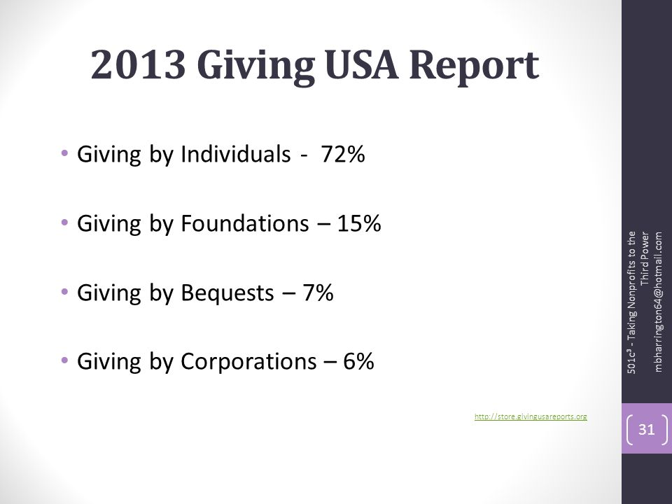 2013 Giving USA Report Giving by Individuals - 72% Giving by Foundations – 15% Giving by Bequests – 7% Giving by Corporations – 6% http://store.givingusareports.org 501c³ - Taking Nonprofits to the Third Power mbharrington64@hotmail.com 31
