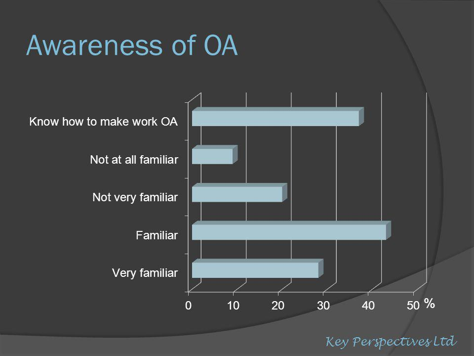 Awareness of OA Key Perspectives Ltd