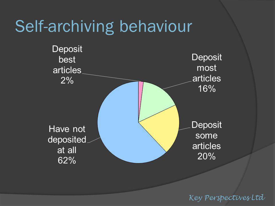 Self-archiving behaviour Key Perspectives Ltd