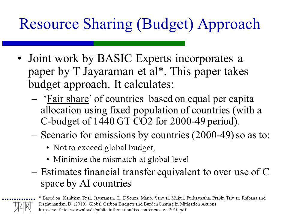 Resource Sharing (Budget) Approach Joint work by BASIC Experts incorporates a paper by T Jayaraman et al*. This paper takes budget approach. It calcul