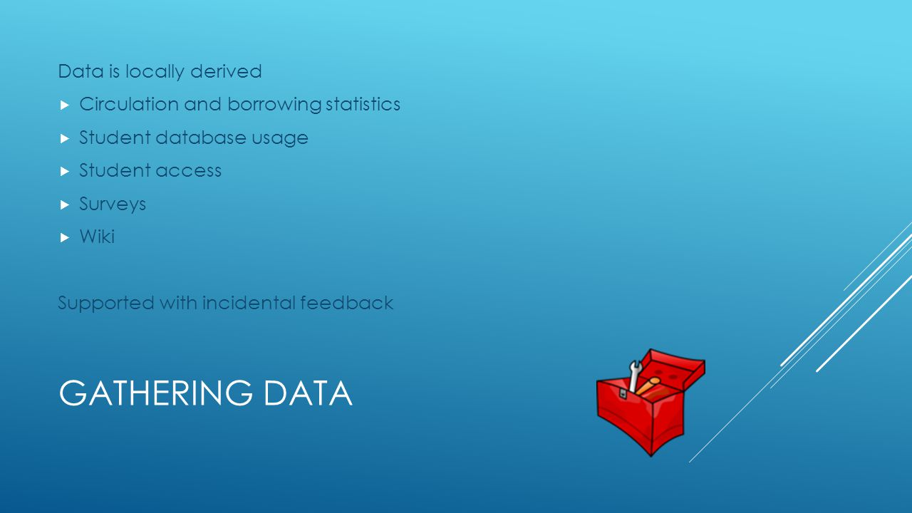 GATHERING DATA Data is locally derived  Circulation and borrowing statistics  Student database usage  Student access  Surveys  Wiki Supported with incidental feedback