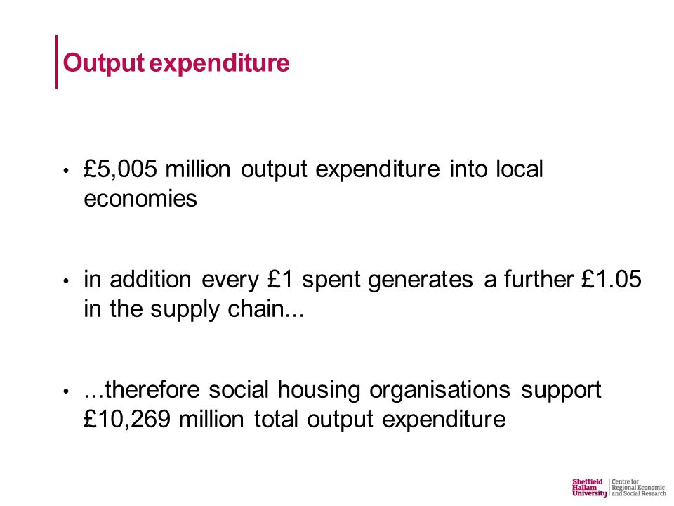 Output expenditure £5,005 million output expenditure into local economies in addition every £1 spent generates a further £1.05 in the supply chain......therefore social housing organisations support £10,269 million total output expenditure