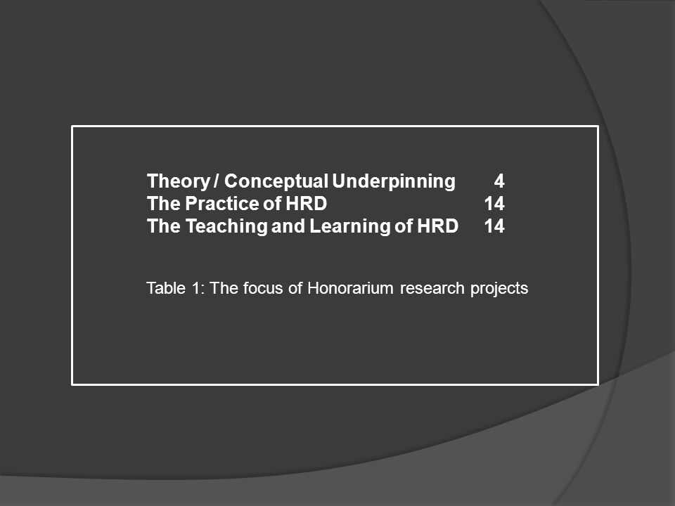 Theory / Conceptual Underpinning 4 The Practice of HRD14 The Teaching and Learning of HRD14 Table 1: The focus of Honorarium research projects