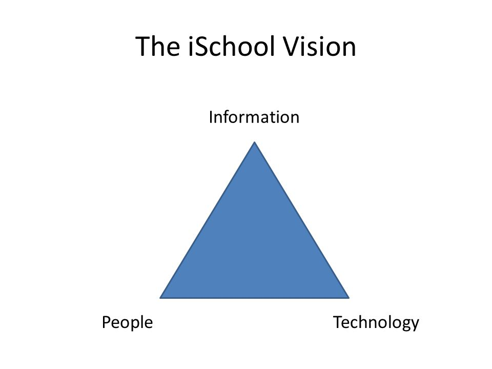 The iSchool Vision Information PeopleTechnology