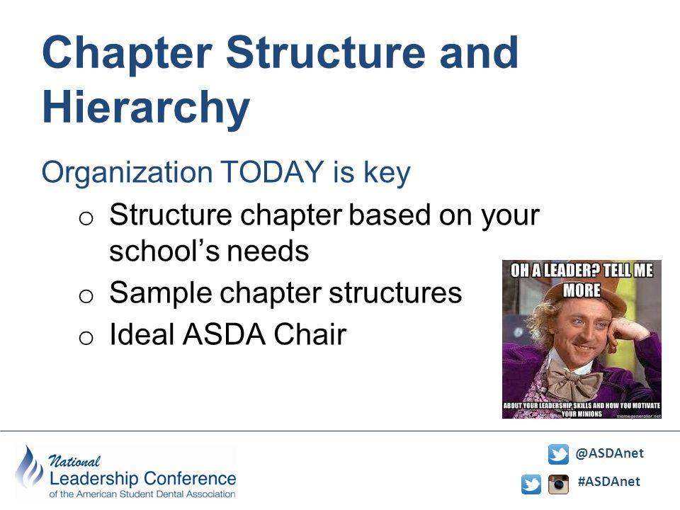 #ASDAnet @ASDAnet Questions Onika Patel o opatel@atsu.edu opatel@atsu.edu Danielle Bauer o Danielle@ASDAnet.org Danielle@ASDAnet.org