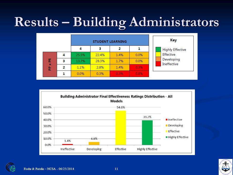 Results – Building Administrators 11 Foehr & Patelis – NCSA - 06/25/2014