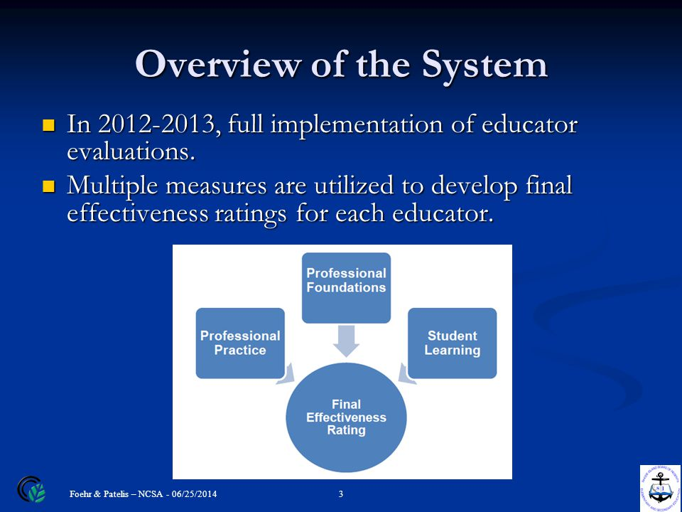 Overview of the System 3 In 2012-2013, full implementation of educator evaluations.