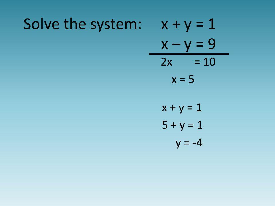 Solve the system:x + y = 1 x – y = 9 2x = 10 x = 5 x + y = 1 5 + y = 1 y = -4