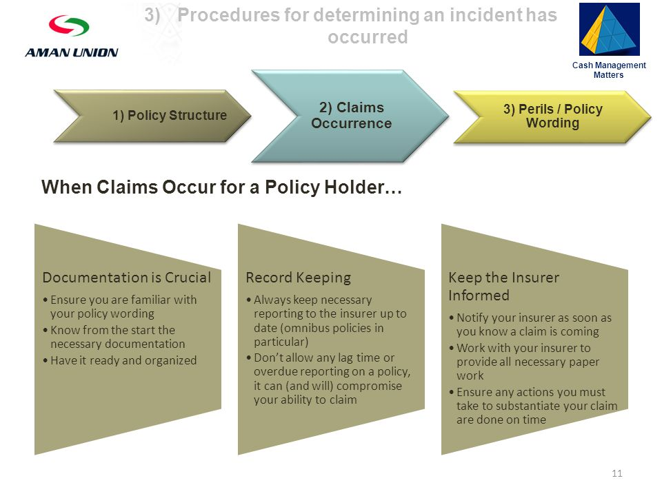 1) Policy Structure 2) Claims Occurrence 3) Perils / Policy Wording Cash Management Matters 3)Procedures for determining an incident has occurred When Claims Occur for a Policy Holder… Documentation is Crucial Ensure you are familiar with your policy wording Know from the start the necessary documentation Have it ready and organized Record Keeping Always keep necessary reporting to the insurer up to date (omnibus policies in particular) Don't allow any lag time or overdue reporting on a policy, it can (and will) compromise your ability to claim Keep the Insurer Informed Notify your insurer as soon as you know a claim is coming Work with your insurer to provide all necessary paper work Ensure any actions you must take to substantiate your claim are done on time 11