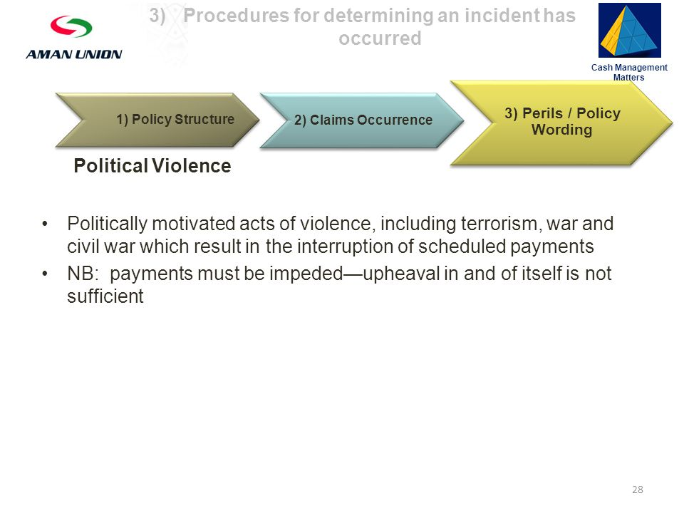 1) Policy Structure Cash Management Matters 3)Procedures for determining an incident has occurred Political Violence 2) Claims Occurrence 3) Perils / Policy Wording Politically motivated acts of violence, including terrorism, war and civil war which result in the interruption of scheduled payments NB: payments must be impeded—upheaval in and of itself is not sufficient 28
