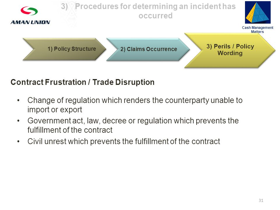 1) Policy Structure Cash Management Matters 3)Procedures for determining an incident has occurred Contract Frustration / Trade Disruption 2) Claims Occurrence 3) Perils / Policy Wording Change of regulation which renders the counterparty unable to import or export Government act, law, decree or regulation which prevents the fulfillment of the contract Civil unrest which prevents the fulfillment of the contract 31