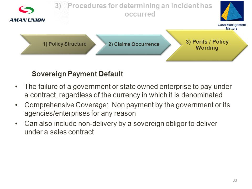 1) Policy Structure Cash Management Matters 3)Procedures for determining an incident has occurred Sovereign Payment Default 2) Claims Occurrence 3) Perils / Policy Wording The failure of a government or state owned enterprise to pay under a contract, regardless of the currency in which it is denominated Comprehensive Coverage: Non payment by the government or its agencies/enterprises for any reason Can also include non-delivery by a sovereign obligor to deliver under a sales contract 33