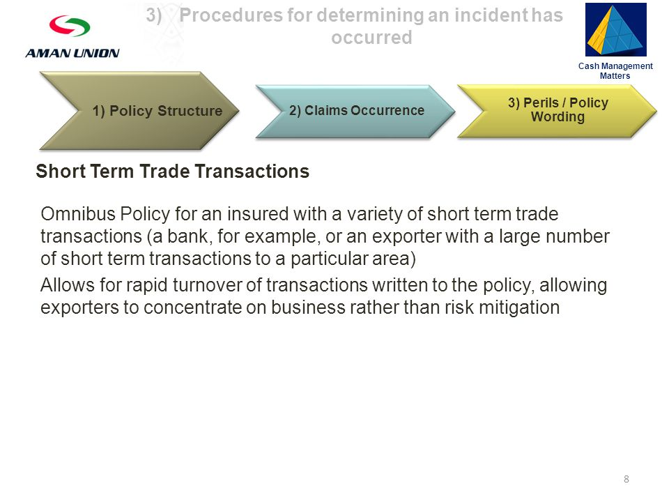 2) Claims Occurrence 3) Perils / Policy Wording Cash Management Matters Short Term Trade Transactions (continued) Boost exporter confidence with an in-place policy allowing them to save time, of the essence in procuring contracts Set pre-approved guidelines for exporters to concentrate on insurable buyers/countries/materials 1) Policy Structure 9 3)Procedures for determining an incident has occurred