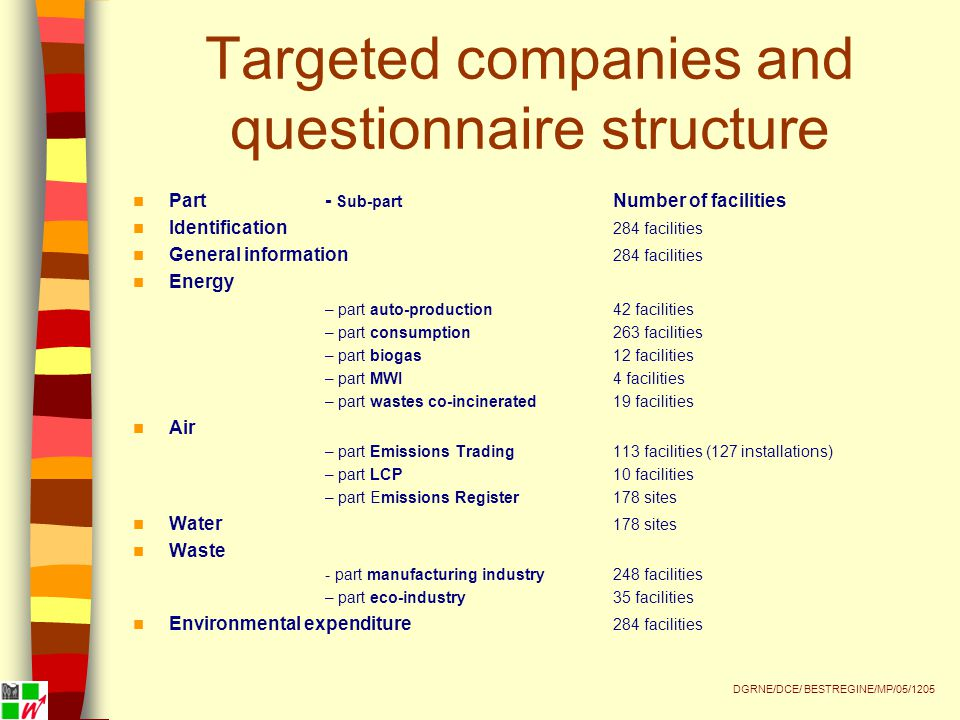 Targeted companies and questionnaire structure Part - Sub-part Number of facilities Identification 284 facilities General information 284 facilities Energy – part auto-production42 facilities – part consumption263 facilities – part biogas 12 facilities – part MWI4 facilities – part wastes co-incinerated19 facilities Air – part Emissions Trading113 facilities (127 installations) – part LCP10 facilities – part Emissions Register178 sites Water 178 sites Waste - part manufacturing industry248 facilities – part eco-industry35 facilities Environmental expenditure 284 facilities DGRNE/DCE/ BESTREGINE/MP/05/1205