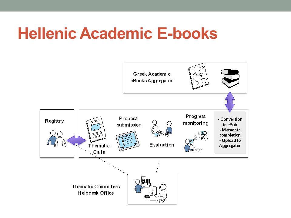 Hellenic Academic E-books