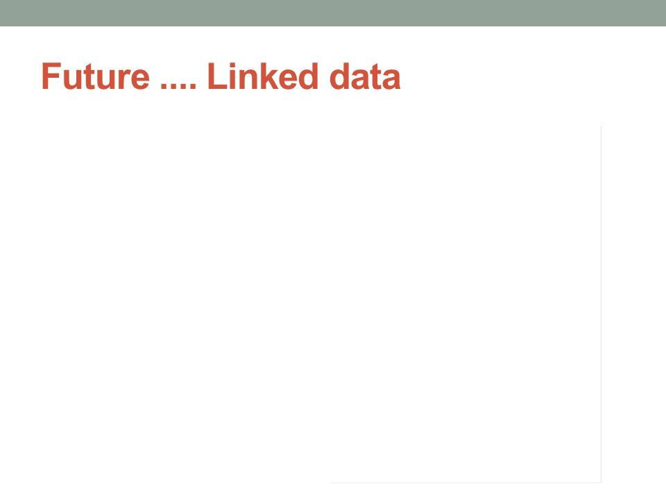 Future.... Linked data