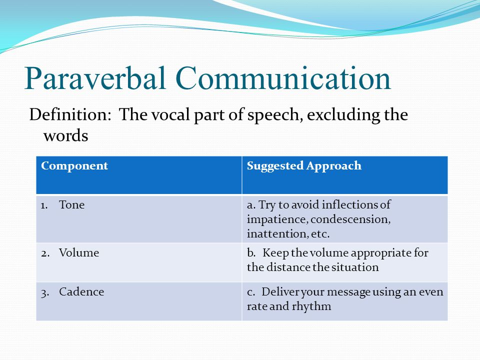Paraverbal Communication Definition: The vocal part of speech, excluding the words ComponentSuggested Approach 1.Tonea.