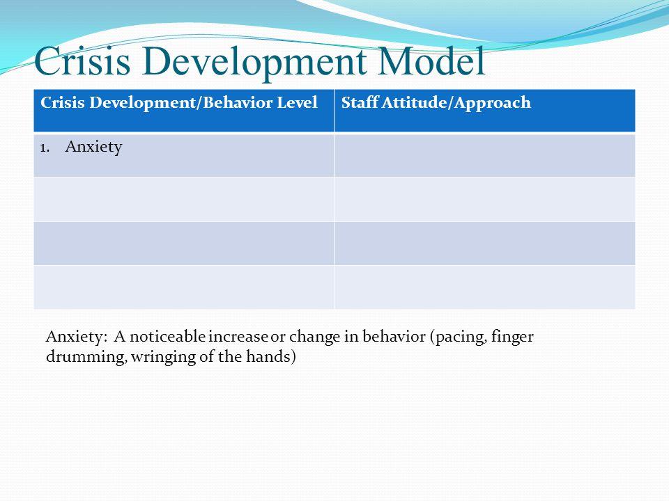 Crisis Development Model Crisis Development/Behavior LevelStaff Attitude/Approach 1.Anxiety1.