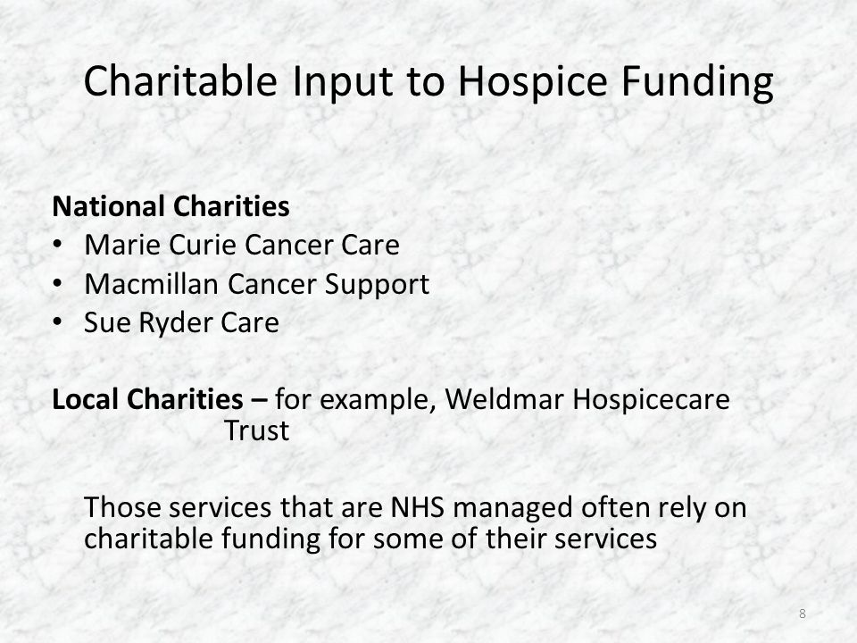 Charitable Input to Hospice Funding National Charities Marie Curie Cancer Care Macmillan Cancer Support Sue Ryder Care Local Charities – for example,
