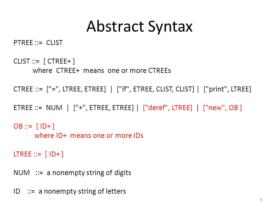 Abstract Syntax 6 PTREE ::= CLIST CLIST ::= [ CTREE+ ] where CTREE+ means one or more CTREEs CTREE ::= [ = , LTREE, ETREE] | [ if , ETREE, CLIST, CLIST] | [ print , LTREE] ETREE ::= NUM | [ + , ETREE, ETREE] | [ deref , LTREE] | [ new , OB ] OB ::= [ ID+ ] where ID+ means one or more IDs LTREE ::= [ ID+ ] NUM ::= a nonempty string of digits ID ::= a nonempty string of letters