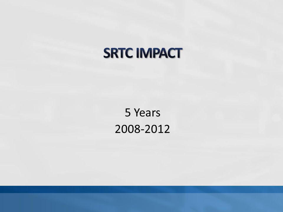 5 Years 2008-2012